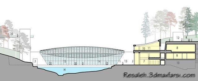 دانلود رایگان رساله موزه معماری موزه : آب پلان موزه آب water museum